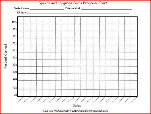 speech therapy data collection