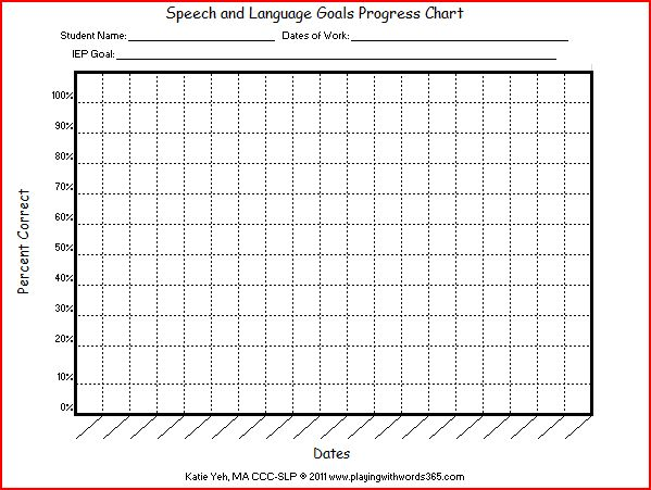 picture relating to Progress Monitoring Charts Printable identify Speech Cure Information Range