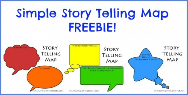 Simple Story Telling Map Freebie