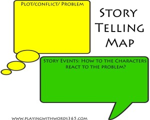 story telling map 2