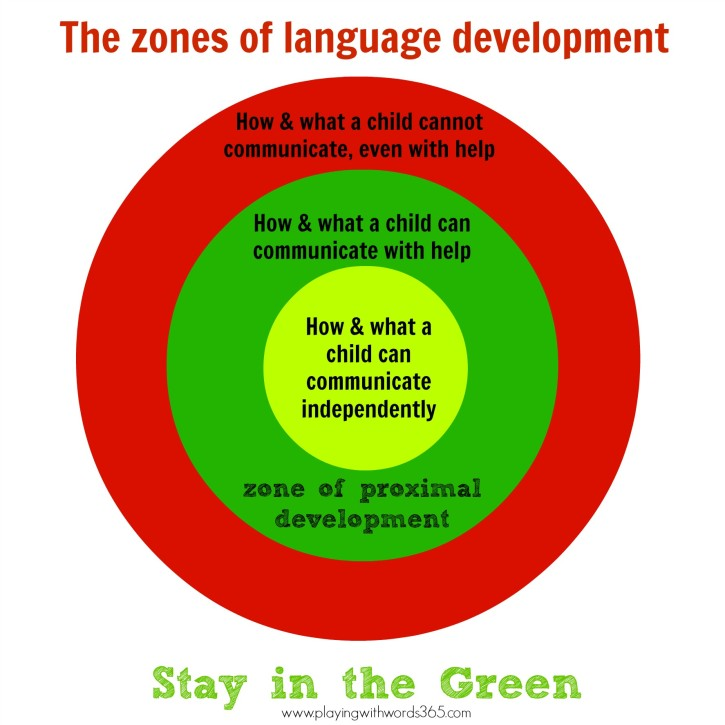 zone of proximal development zpd
