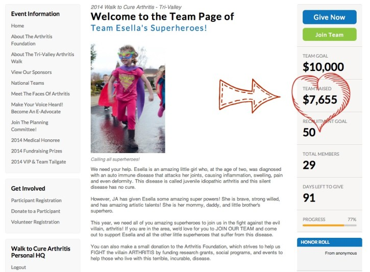 Team Esella Donation Page